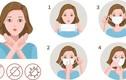 6 sai lầm khiến đeo khẩu trang phòng dịch trở nên vô ích
