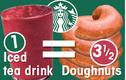 Trà Starbucks chứa lượng đường vượt giới hạn, gây hại sức khỏe thế nào?