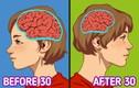 10 thay đổi cơ thể kỳ lạ sẽ xảy ra sau tuổi 30