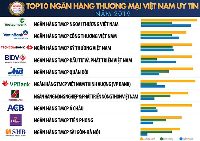 Vietcombank loi bao mat, khach mat tien: Co dang la ngan hang uy tin?-Hinh-2