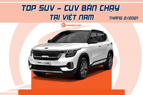 Top xe CUV/SUV ban chay nhat tai Viet Nam thang 2/2021