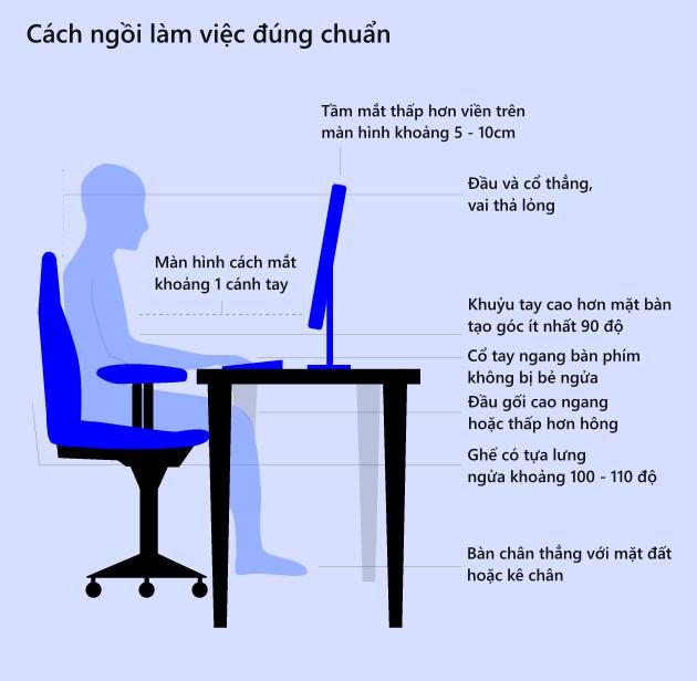 Ngoi lam viec tu the dung chuan de co loi cho suc khoe