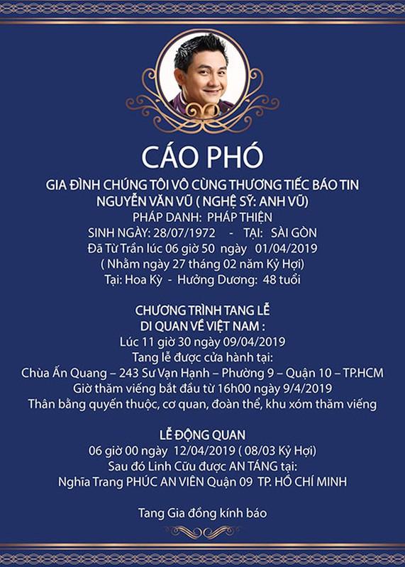 Nghe si hai ngoai dau buon vieng co dien vien Anh Vu o My-Hinh-11