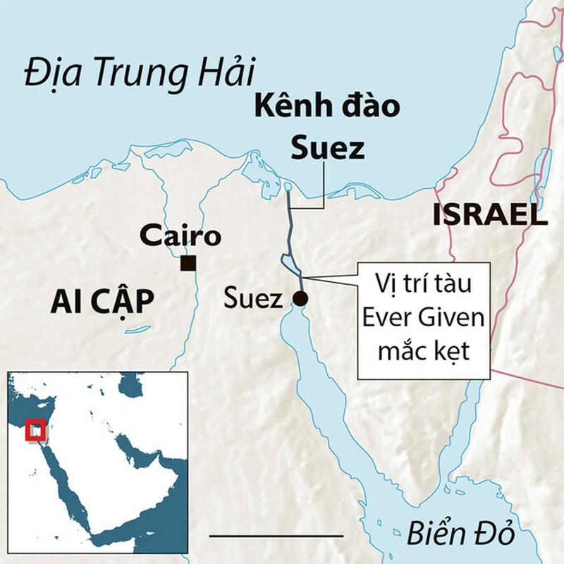 Loi dung thuy trieu, sieu tau mac ket tren kenh dao Suez thoat nan-Hinh-8
