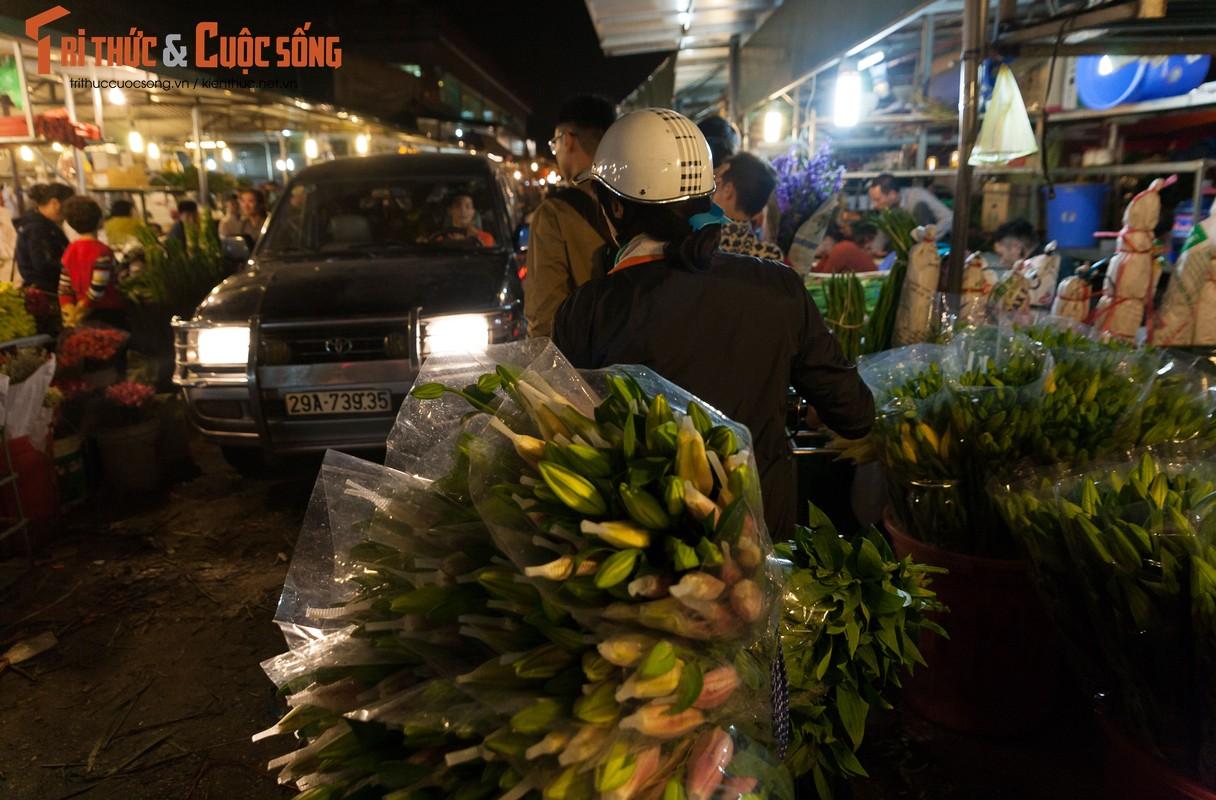 Anh: Nhung khuon mat met nhoai trong phien cho hoa dem can Tet-Hinh-11