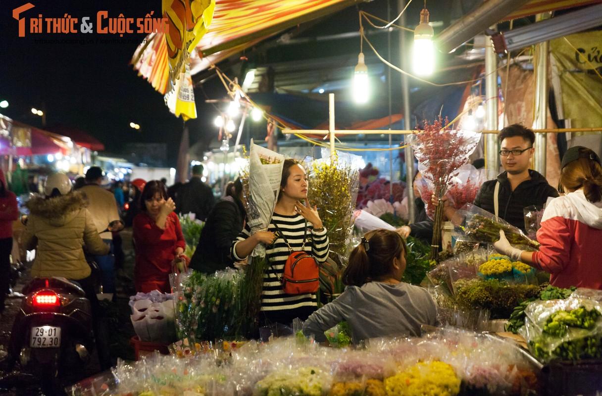 Anh: Nhung khuon mat met nhoai trong phien cho hoa dem can Tet-Hinh-12