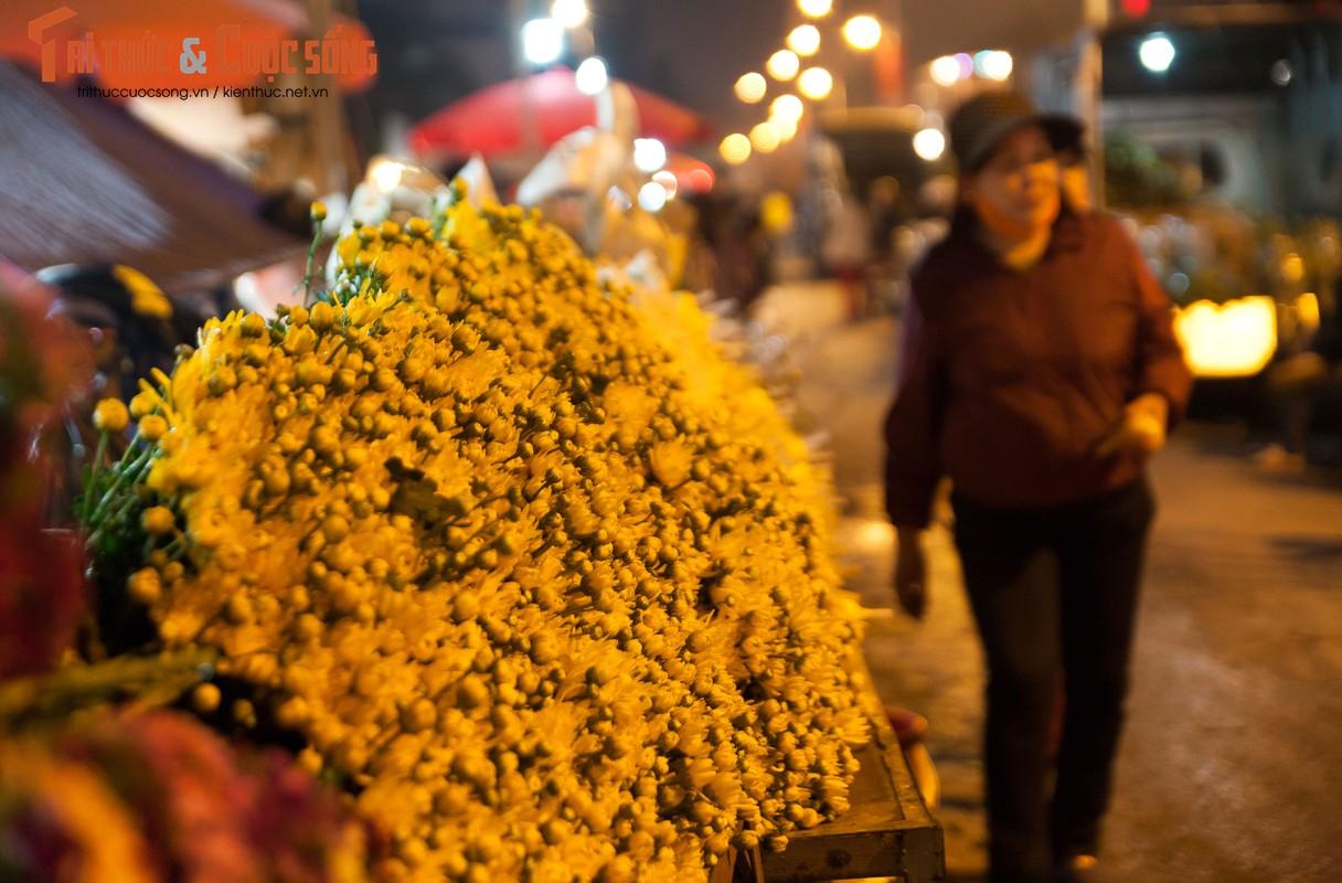 Anh: Nhung khuon mat met nhoai trong phien cho hoa dem can Tet-Hinh-2