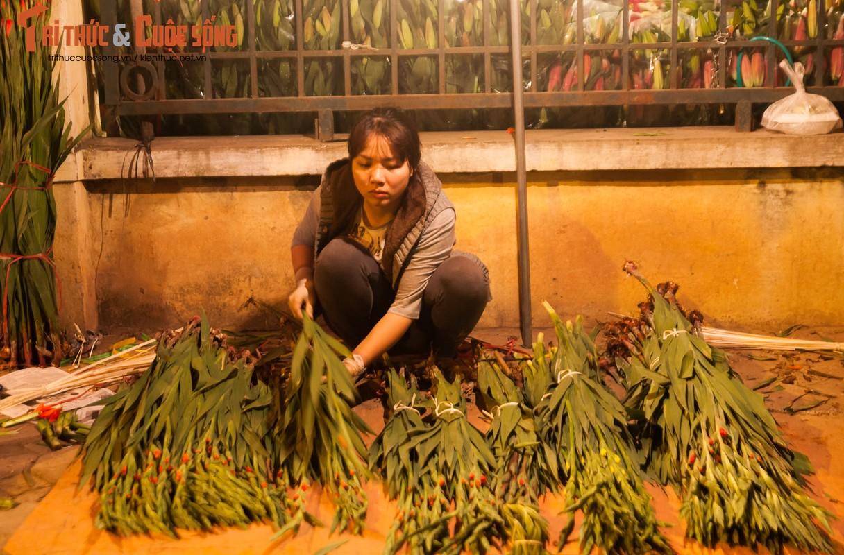 Anh: Nhung khuon mat met nhoai trong phien cho hoa dem can Tet-Hinh-5