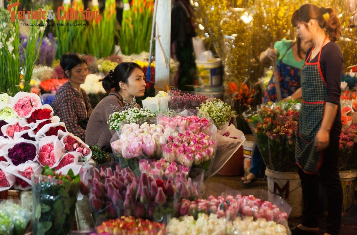 Anh: Nhung khuon mat met nhoai trong phien cho hoa dem can Tet-Hinh-6