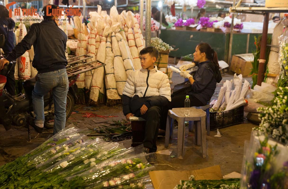 Anh: Nhung khuon mat met nhoai trong phien cho hoa dem can Tet-Hinh-8