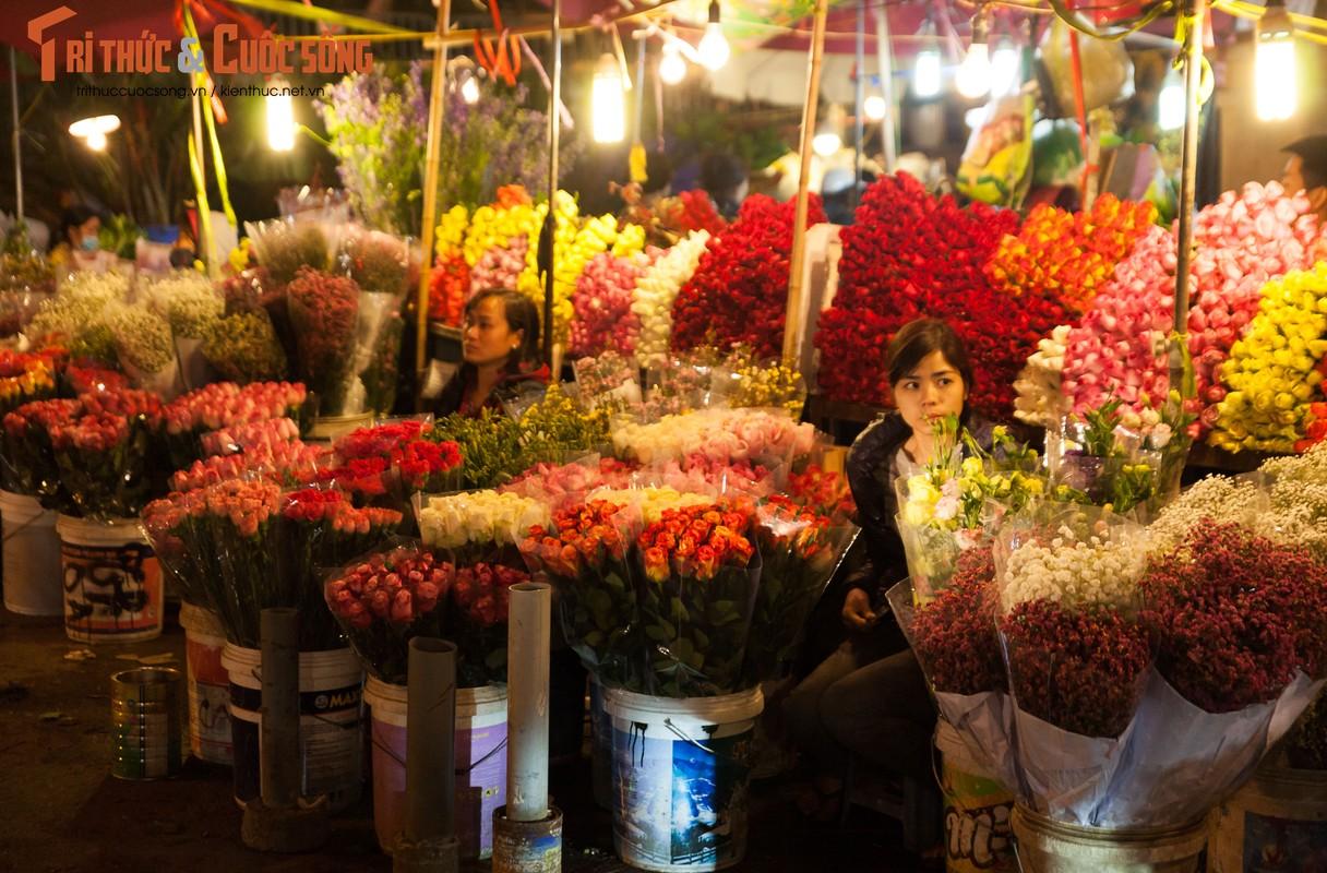 Anh: Nhung khuon mat met nhoai trong phien cho hoa dem can Tet