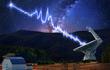 Cực nóng: Hàng nghìn tín hiệu lạ liên tiếp dội từ thiên hà bí ẩn