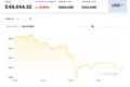 Vì sao Elon Musk đột ngột quay lưng với Bitcoin?