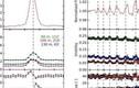 Manh mối quan trọng từ môi trường phức tạp của sao HD 50138