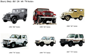 Những điều có thể bạn chưa biết về Toyota Land Cruiser