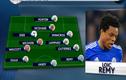 Đội hình xuất sắc vòng 38 Ngoại hạng Anh
