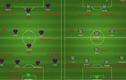 Tương quan về giá trị đội hình giữa Barcelona và Juventus