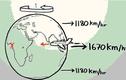 Tại sao máy bay đi về hướng Đông nhanh hơn về hướng Tây?