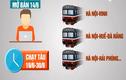 Sự thật về 8000 vé tàu 10000 đồng của đường sắt Hà Nội