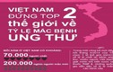 Ung thư ở Việt Nam: Những con số đáng ngại