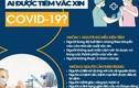Ai được tiêm vắc xin COVID-19?