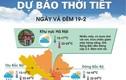 Không khí lạnh suy yếu, Bắc Bộ tăng nhiệt nắng ấm