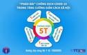 """Bộ Y tế công bố """"Thông điệp 5T"""" - Pháo đài chống dịch giai đoạn mới"""