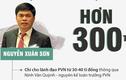 """Đại án OceanBank: """"Ai đã nhận tiền của Nguyễn Xuân Sơn, hãy trả lại"""""""