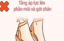 Video: 8 sai lầm khi chọn giày dép gây hại sức khỏe