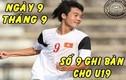 Ảnh chế U19 Việt Nam - niềm tin vào thế hệ trẻ