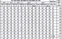Choáng với bảng điểm toàn 9, 10 của những 'siêu nhân' thi lớp 6 trường Ams