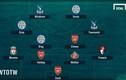 Arsenal, Leicester thống trị đội hình tệ nhất vòng 1 giải Ngoại hạng Anh