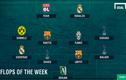 Đội hình tệ nhất vòng 4 UEFA Champions League 2016/2017