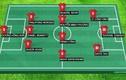 Đội hình xuất sắc nhất trong lịch sử AFF Cup