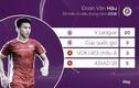Đoàn Văn Hậu liệu có quá tải trước thềm AFF Cup 2018?