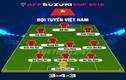Đội hình siêu tấn công của ĐT Việt Nam tại mở màn AFF Cup 2018