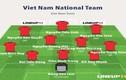 """HLV Park Hang-seo """"lắp"""" đội hình nào để vùi dập Campuchia tại AFF Cup 2018?"""