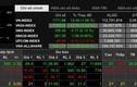 VN-Index vượt đỉnh cao nhất lịch sử thị trường chứng khoán Việt Nam
