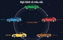 Video: Tuổi Ất Sửu nên mua xe màu gì là hợp mạng nhất?
