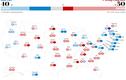 Bầu cử Quốc hội Mỹ: Đảng Cộng hòa thắng sít sao ở Thượng viện