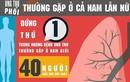 Bệnh Minh Thuận mắc khiến 17.000 người Việt chết mỗi năm
