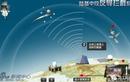 """Trung Quốc có radar siêu xa, đe dọa """"lột trần"""" tên lửa đạn đạo Mỹ"""