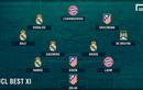 Đội hình tiêu biểu cúp C1 2015/2016: Real Madrid thắng thế