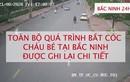 Video: Cận cảnh bắt cóc trẻ ở Bắc Ninh và lịch trình di chuyển của đối tượng