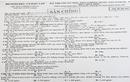 Đề thi THPT quốc gia môn Hóa học năm 2015 mã đề 357 và đáp án