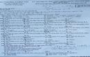 Đề thi THPT quốc gia môn Hóa học năm 2015 mã đề 836 và đáp án