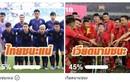 CĐV Thái Lan mất niềm tin vào đội nhà trước khi đấu Việt Nam