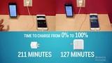 Mẹo sạc iPhone 6 và iPhone 6 Plus nhanh nhất