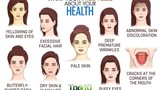 Giải mã bản đồ sức khỏe hiện trên khuôn mặt