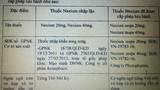 Khẩn trương thu hồi thuốc cốm Acigmentin của Công ty dược Minh Hải